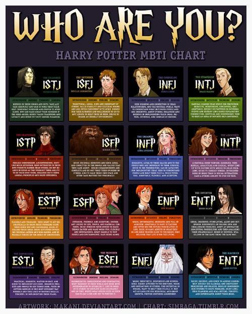 Les 16 types MBTI illustrés par les personnages d'Harry Potter