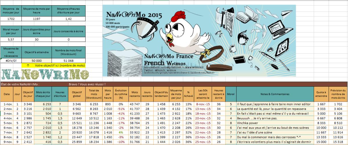 Fichier de suivi - NaNo 2015